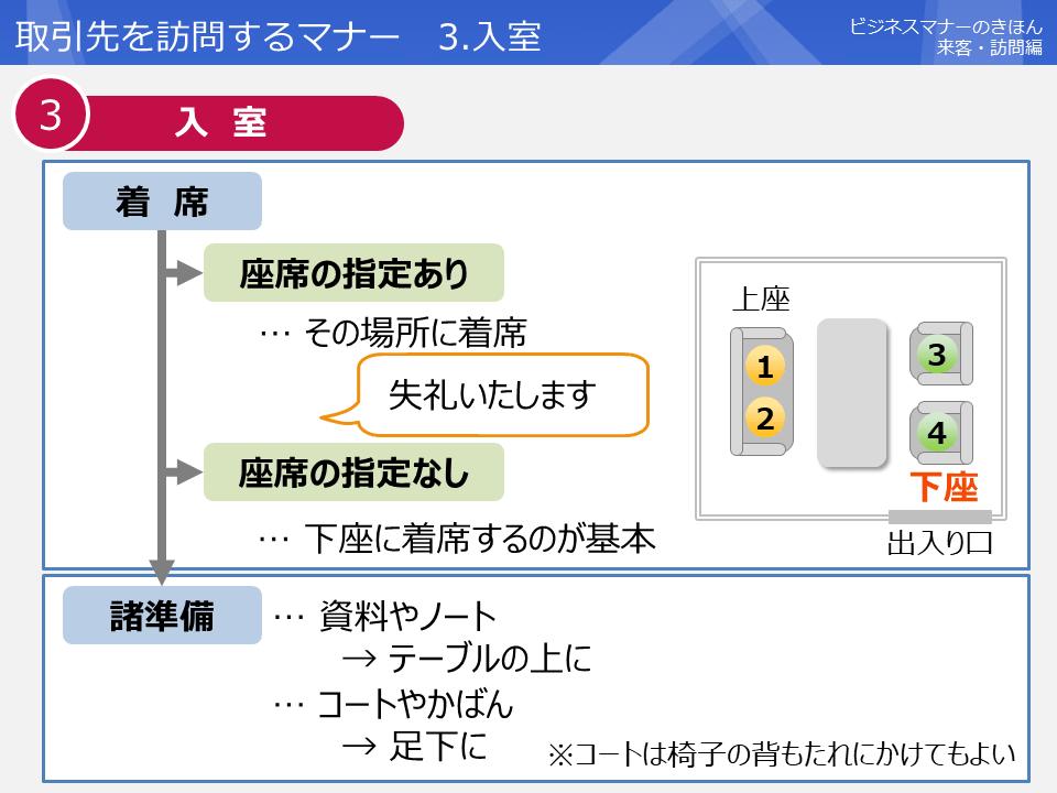 ビジネスマナーのきほん 来客・訪問編