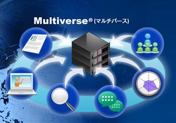 Multiverse®(マルチバース)