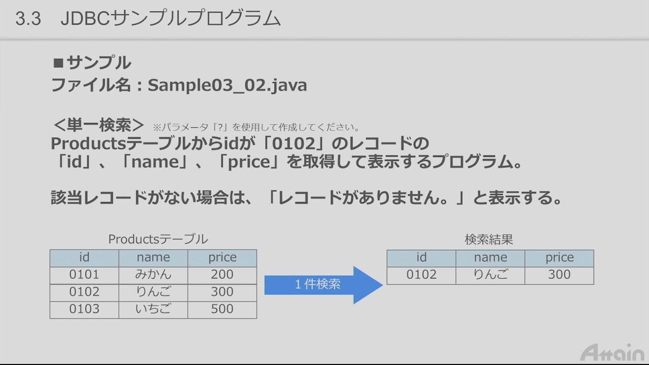 誰でもわかる Java DBアクセス 使い方講座 オンライン教材