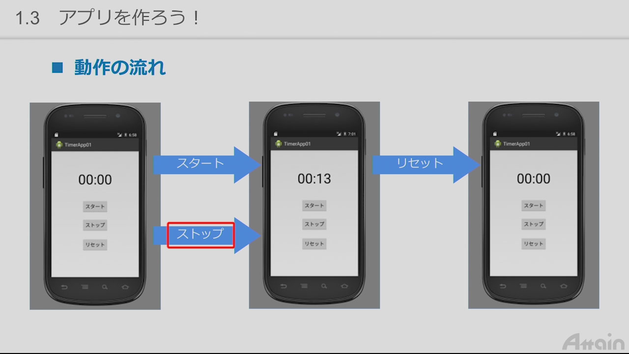 誰でもわかる Androidアプリ作成 使い方講座 オンライン教材