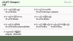 ミャンマー語対応「日本語能力試験対策(JLPT)」e-ラーニング教材
